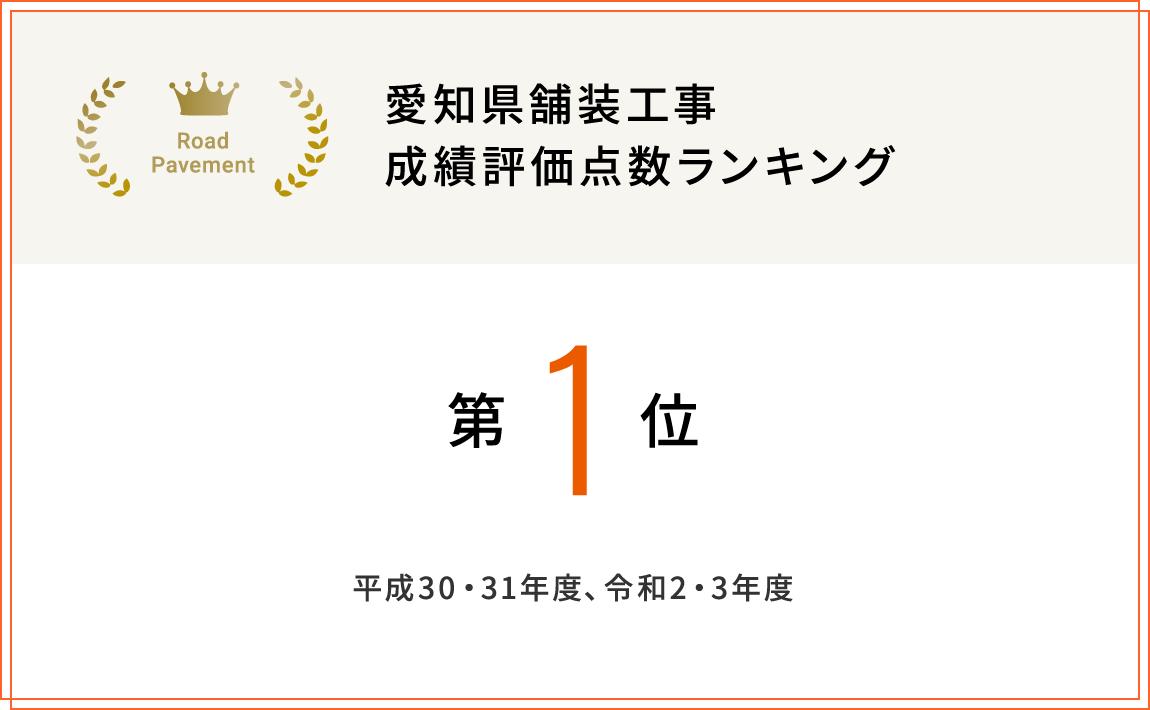 愛知県舗装工事 成績評価点数ランキング